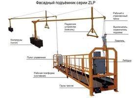 Аренда фасадного подъемника ZLP 630 MALTE